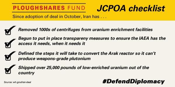 JCPOA Iran Deal Checklist